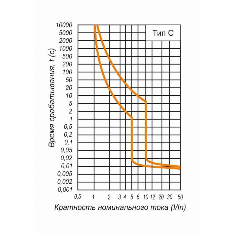 Габаритные размеры 10va100с3080 автоматический выключатель electro ва63-100 3 полюса 80a 10ка c