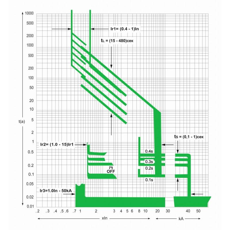Схема va7720004еs воздушный автоматический выключатель electro ва77-1-2000 3 полюса 2000а стационарное исполнение icu 80ка 415в