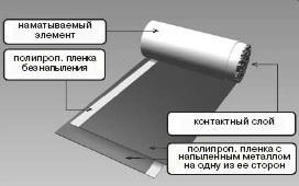 диэлектрик MKPg