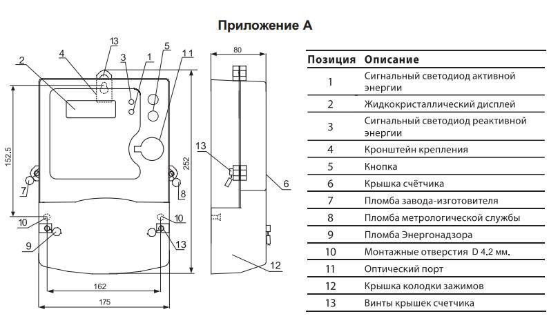 размеры счетчика МТХ-3