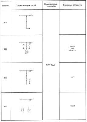 Схема КРУН