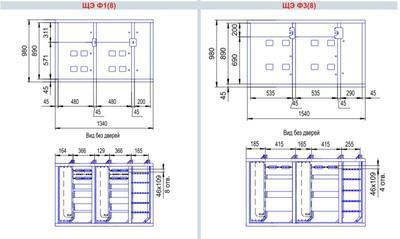 габаритные размеры щита этажного на 8 квартир