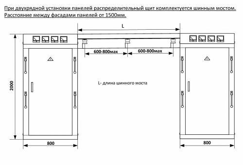 внешний вид панелей ЩО-90