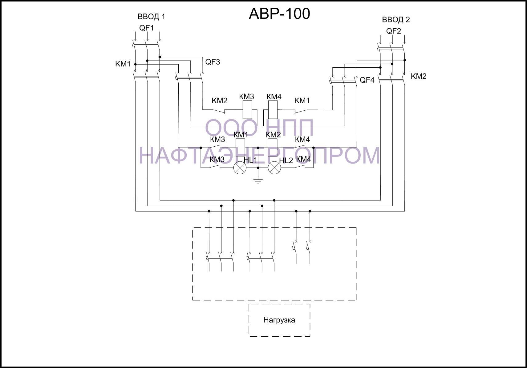 Таблица АВР 100