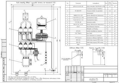 схема шкафа вводно-учетного с ПЗР