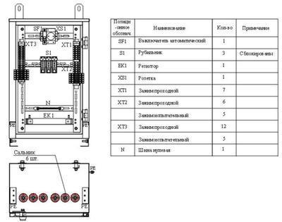 Внешний вид и перечень оборудования ящика промежуточных зажимов ЯЗВ-30